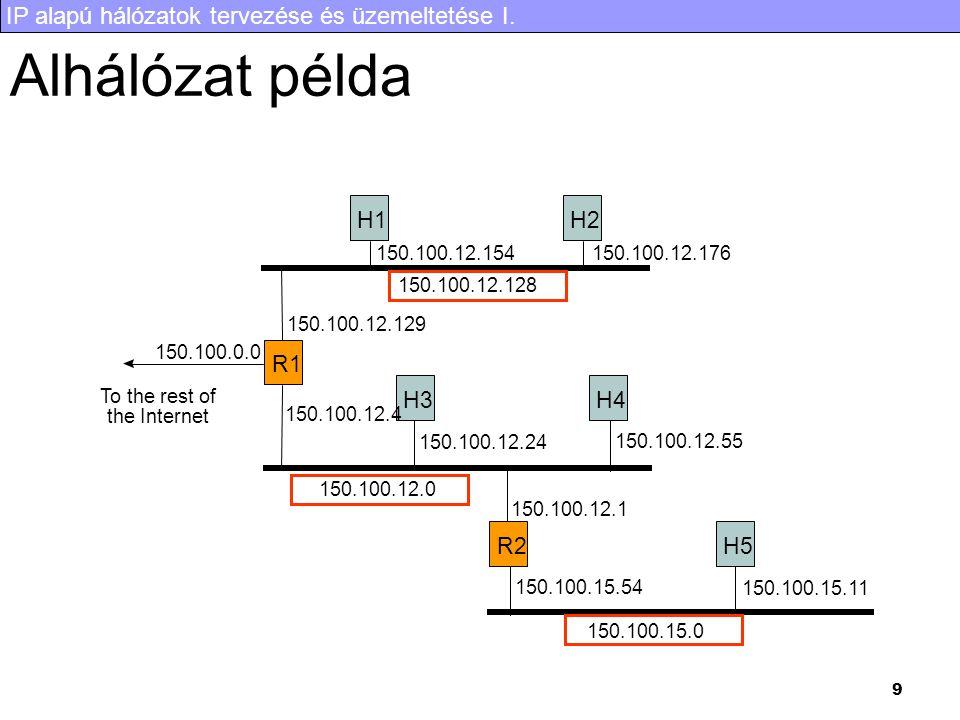 IP alapú hálózatok tervezése és üzemeltetése I. 9 R1 H1H2 H3H4 R2H5 To the rest of the Internet 150.100.0.0 150.100.12.128 150.100.12.0 150.100.12.176