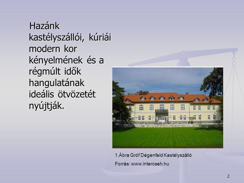 3 Tervezett alkalmazás A Magyarországon lévő kastélyszállók közül 5 Pest-megyében található összehasonlítása áruk és szolgáltatásaik alapján, és A Magyarországon lévő kastélyszállók közül 5 Pest-megyében található összehasonlítása áruk és szolgáltatásaik alapján, és közülük a legkedvezőbbet kiválasztani a hasonlóság-elemzés segítségével.