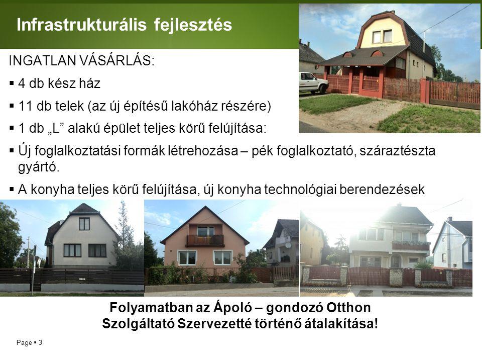 """Page  3 Infrastrukturális fejlesztés INGATLAN VÁSÁRLÁS:  4 db kész ház  11 db telek (az új építésű lakóház részére)  1 db """"L"""" alakú épület teljes"""