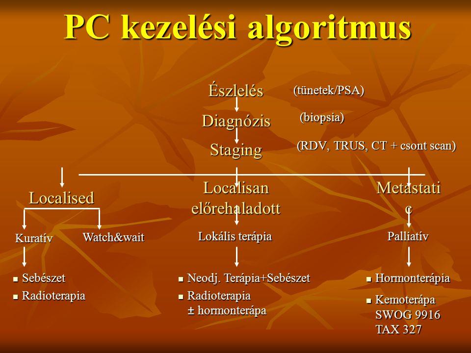 PC kezelési algoritmus (RDV, TRUS, CT + csont scan) Sebészet Sebészet Radioterapia RadioterapiaÉszlelés Diagnózis Metastati c Localised Localisan előr