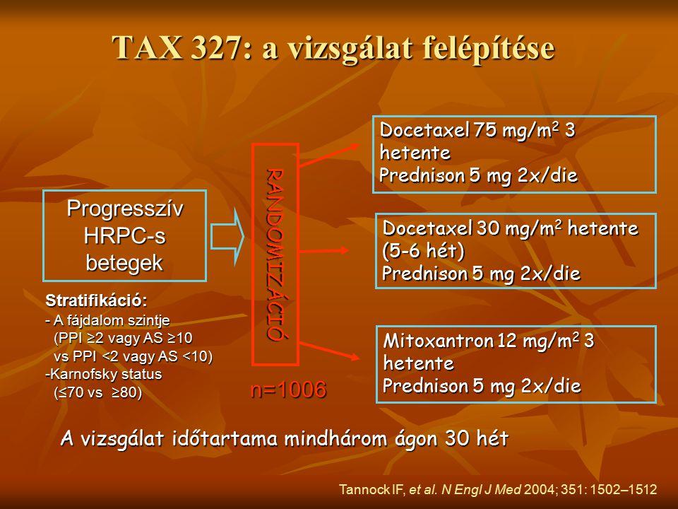 Docetaxel 75 mg/m 2 3 hetente Prednison 5 mg 2x/die Mitoxantron 12 mg/m 2 3 hetente Prednison 5 mg 2x/die RANDOMIZÁCIÓ Docetaxel 30 mg/m 2 hetente (5-