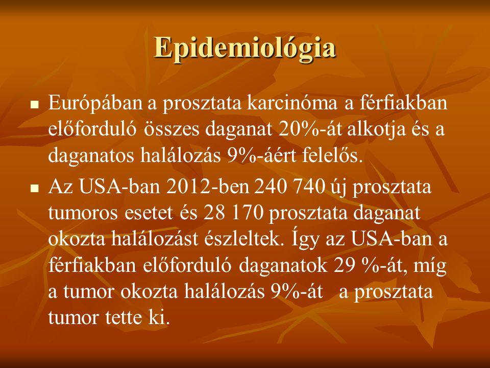 Prostata karcinóma Localis staging nem megoldott Localis staging nem megoldott radiológiai vizsgálómódszerek alacsony érzékenysége miatt radiológiai vizsgálómódszerek alacsony érzékenysége miatt Nomogrammok alkalmazása Nomogrammok alkalmazása PSA PSA Gleason Gleason