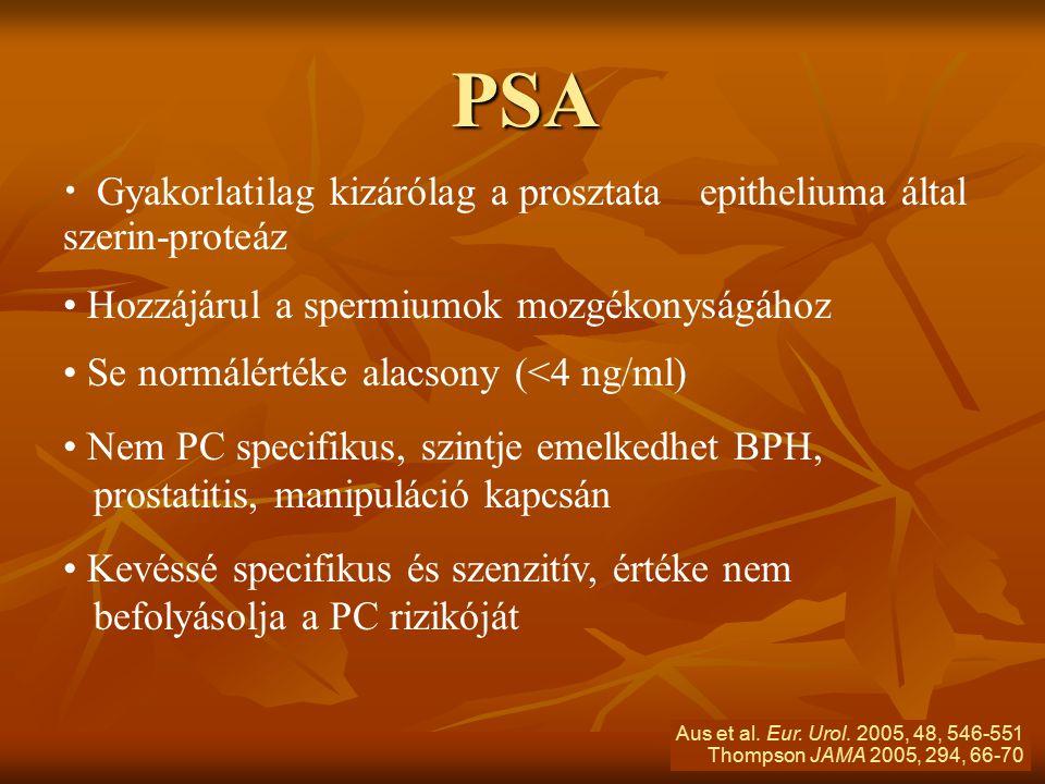 PSA Gyakorlatilag kizárólag a prosztata epitheliuma által szerin-proteáz Hozzájárul a spermiumok mozgékonyságához Se normálértéke alacsony (<4 ng/ml)