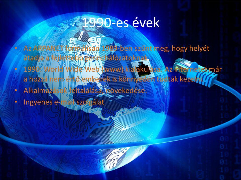 Internet Magyarországon 2001-ben az internet egyre elérhetőbbé válik.