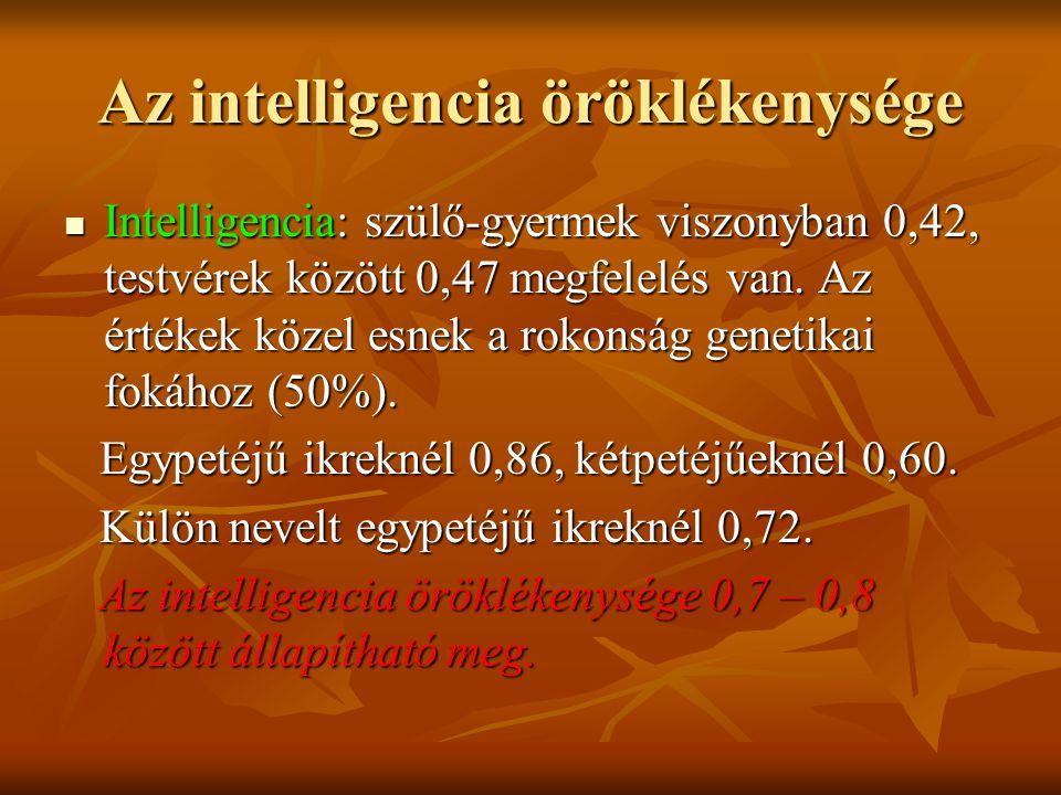 Az intelligencia öröklékenysége Intelligencia: szülő-gyermek viszonyban 0,42, testvérek között 0,47 megfelelés van. Az értékek közel esnek a rokonság