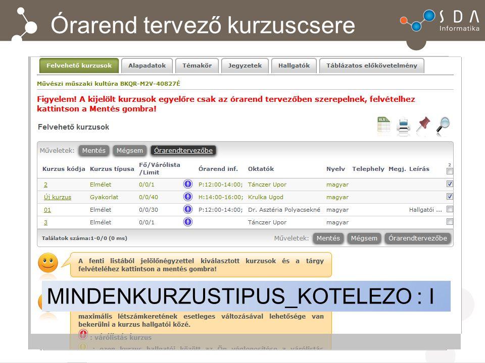 Órarend tervező kurzuscsere MINDENKURZUSTIPUS_KOTELEZO : I