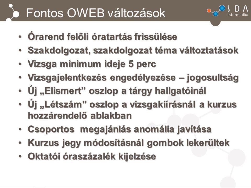 Fontos OWEB változások Órarend felőli óratartás frissüléseÓrarend felőli óratartás frissülése Szakdolgozat, szakdolgozat téma változtatásokSzakdolgoza