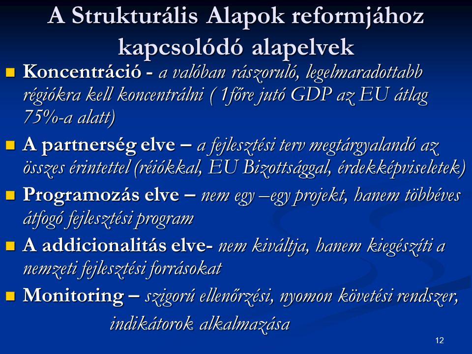 12 A Strukturális Alapok reformjához kapcsolódó alapelvek Koncentráció - a valóban rászoruló, legelmaradottabb régiókra kell koncentrálni ( 1főre jutó