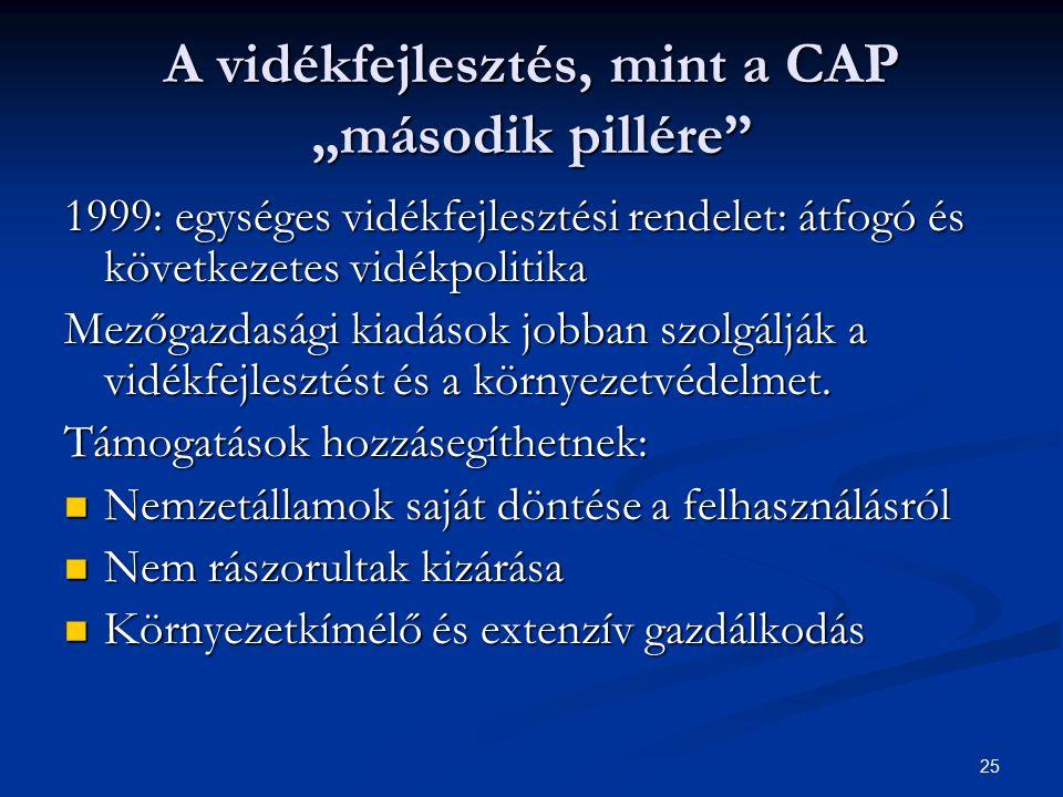 """25 A vidékfejlesztés, mint a CAP """"második pillére"""" 1999: egységes vidékfejlesztési rendelet: átfogó és következetes vidékpolitika Mezőgazdasági kiadás"""