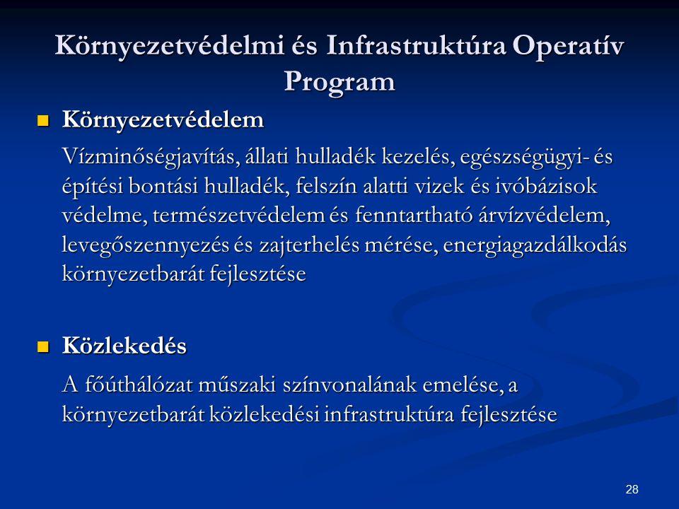 28 Környezetvédelmi és Infrastruktúra Operatív Program Környezetvédelem Környezetvédelem Vízminőségjavítás, állati hulladék kezelés, egészségügyi- és