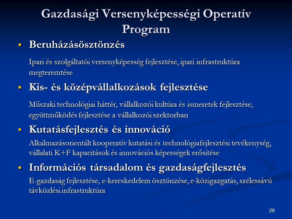 29 Gazdasági Versenyképességi Operatív Program  Beruházásösztönzés Ipari és szolgáltatói versenyképesség fejlesztése, ipari infrastruktúra megteremté