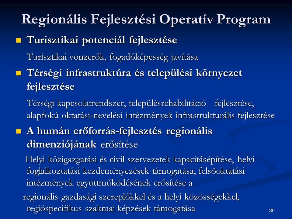 30 Regionális Fejlesztési Operatív Program Turisztikai potenciál fejlesztése Turisztikai potenciál fejlesztése Turisztikai vonzerők, fogadóképesség ja