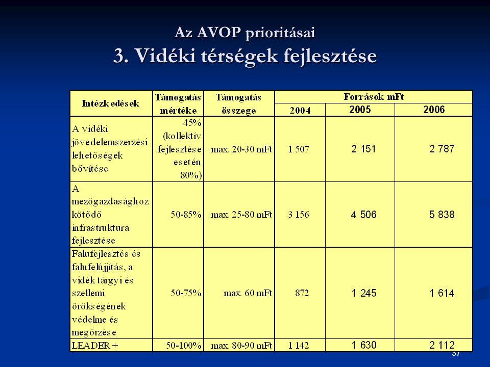 37 Az AVOP prioritásai 3. Vidéki térségek fejlesztése