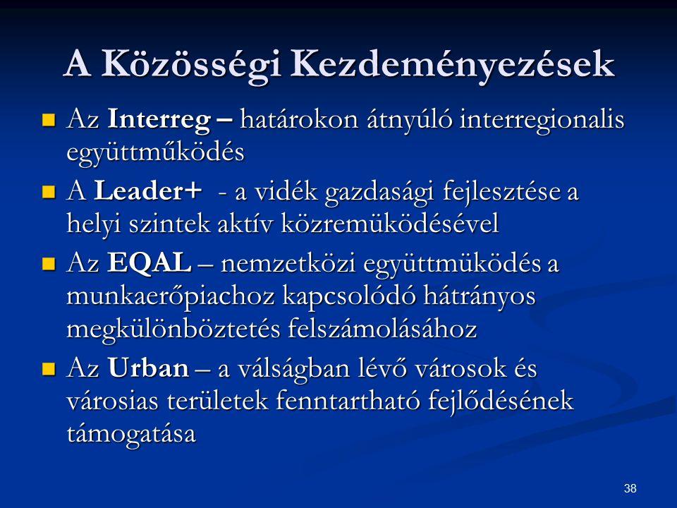 38 A Közösségi Kezdeményezések Az Interreg – határokon átnyúló interregionalis együttműködés Az Interreg – határokon átnyúló interregionalis együttműk
