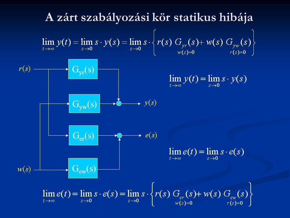 A zárt szabályozási kör statikus hibája G yr (s) G yw (s) G er (s)G ew (s)