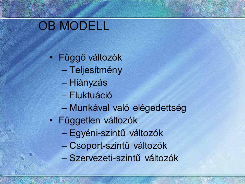 OB MODELL Függő változók –Teljesítmény –Hiányzás –Fluktuáció –Munkával való elégedettség Független változók –Egyéni-szintű változók –Csoport-szintű vá