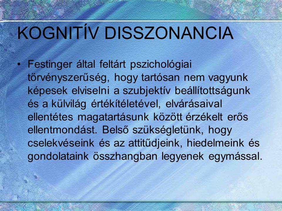 KOGNITÍV DISSZONANCIA Festinger által feltárt pszichológiai törvényszerűség, hogy tartósan nem vagyunk képesek elviselni a szubjektív beállítottságunk