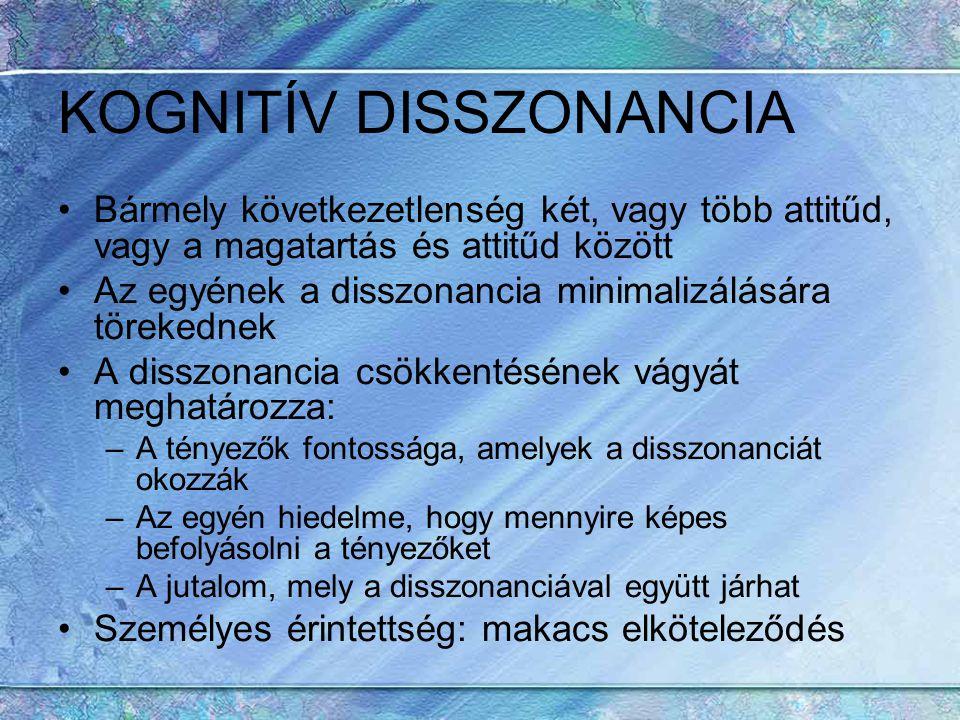 KOGNITÍV DISSZONANCIA Bármely következetlenség két, vagy több attitűd, vagy a magatartás és attitűd között Az egyének a disszonancia minimalizálására