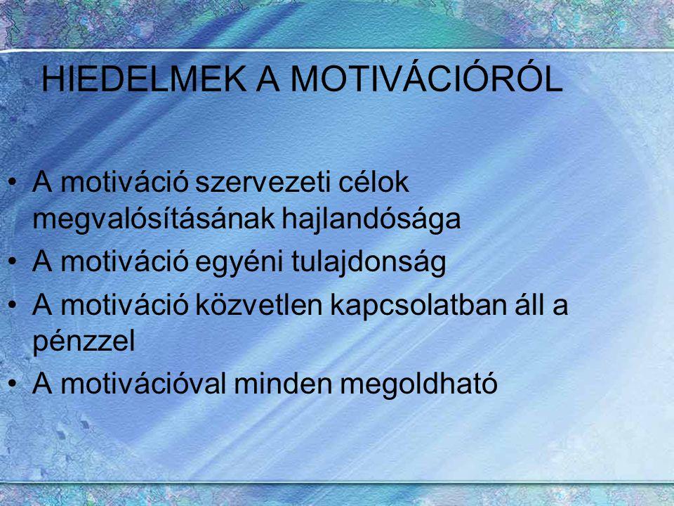 HIEDELMEK A MOTIVÁCIÓRÓL A motiváció szervezeti célok megvalósításának hajlandósága A motiváció egyéni tulajdonság A motiváció közvetlen kapcsolatban