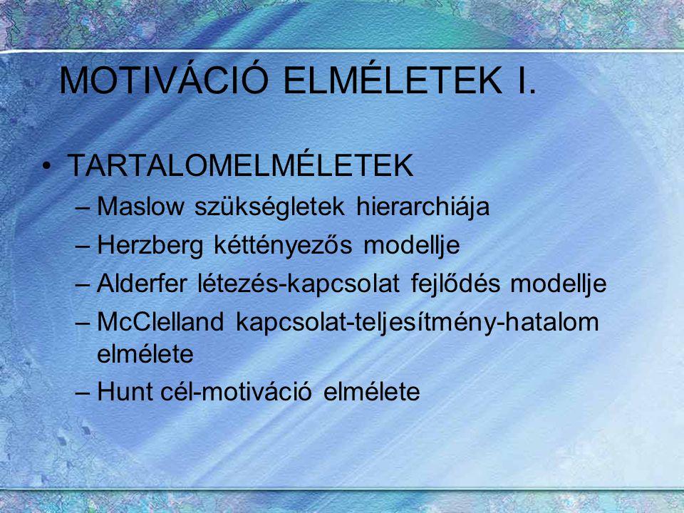 MOTIVÁCIÓ ELMÉLETEK I. TARTALOMELMÉLETEK –Maslow szükségletek hierarchiája –Herzberg kéttényezős modellje –Alderfer létezés-kapcsolat fejlődés modellj