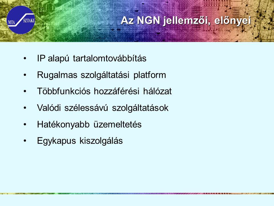 Az NGN jellemzői, előnyei IP alapú tartalomtovábbítás Rugalmas szolgáltatási platform Többfunkciós hozzáférési hálózat Valódi szélessávú szolgáltatások Hatékonyabb üzemeltetés Egykapus kiszolgálás