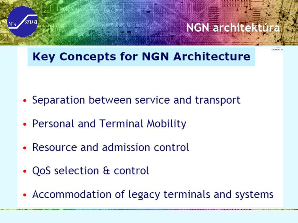 NGN architektúra