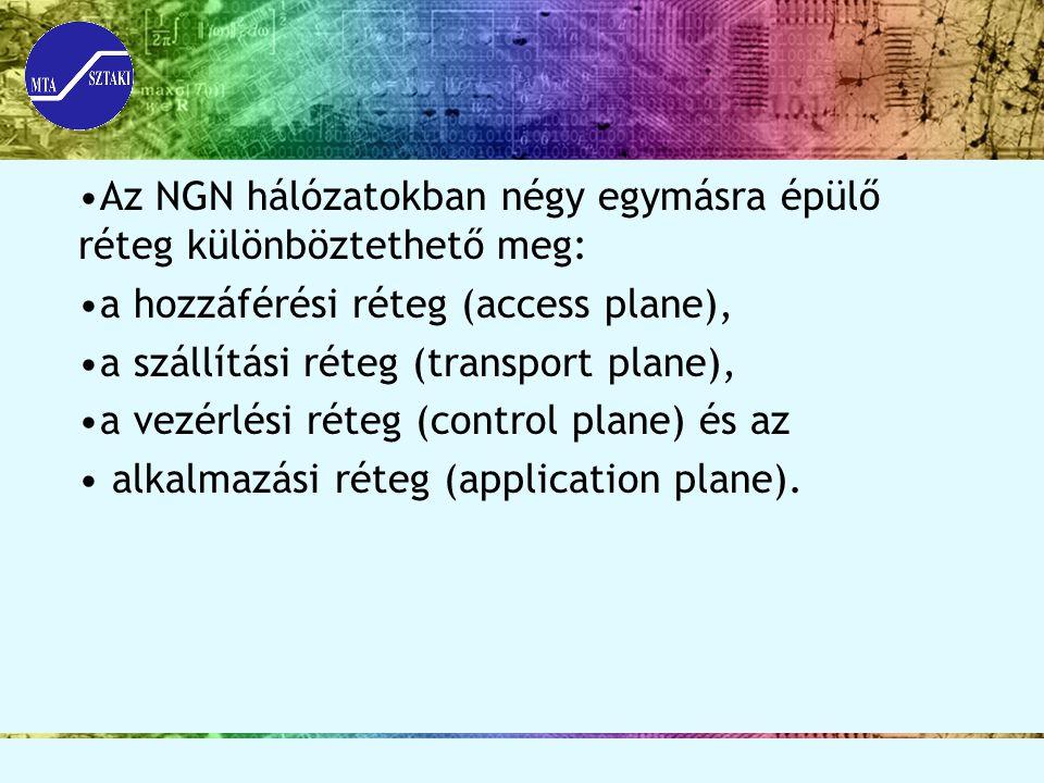 Az NGN hálózatokban négy egymásra épülő réteg különböztethető meg: a hozzáférési réteg (access plane), a szállítási réteg (transport plane), a vezérlési réteg (control plane) és az alkalmazási réteg (application plane).