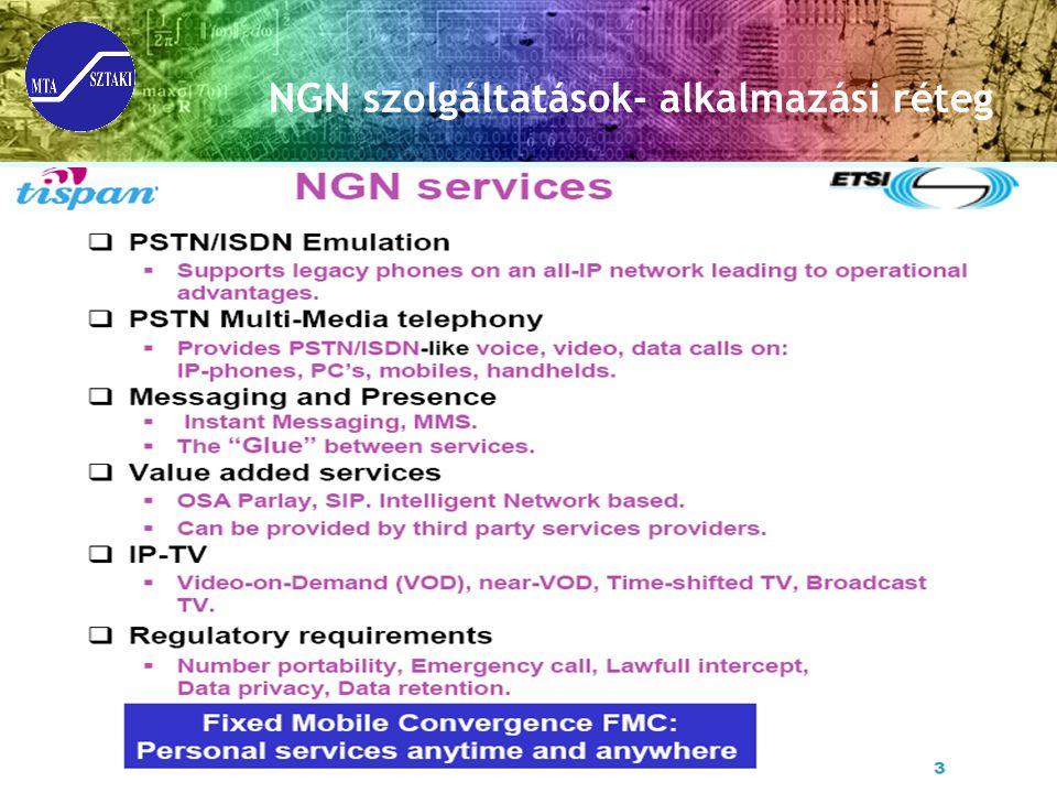 NGN szolgáltatások- alkalmazási réteg