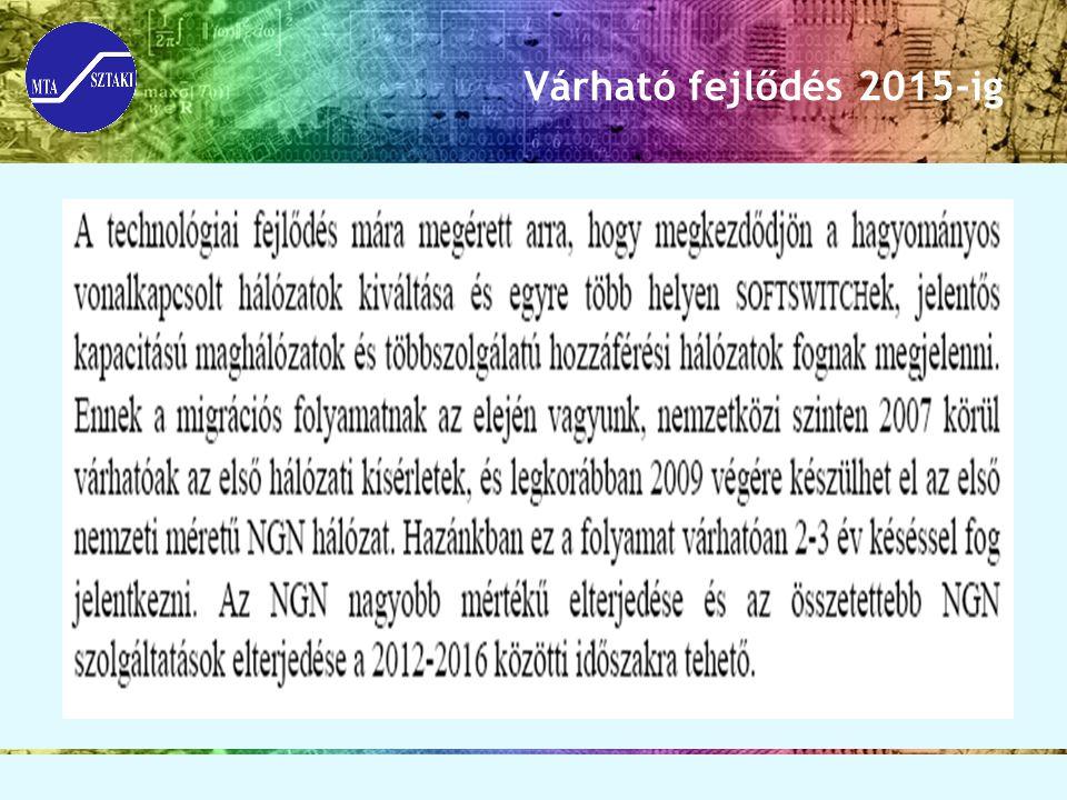 Várható fejlődés 2015-ig