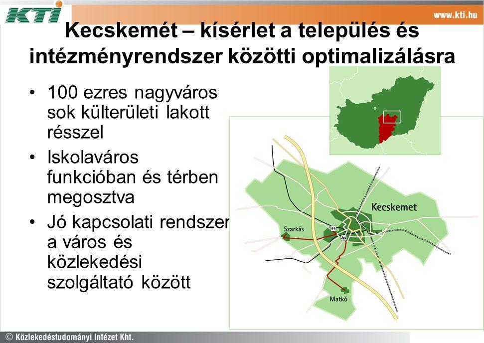 Kecskemét – kísérlet a település és intézményrendszer közötti optimalizálásra 100 ezres nagyváros sok külterületi lakott résszel Iskolaváros funkcióba