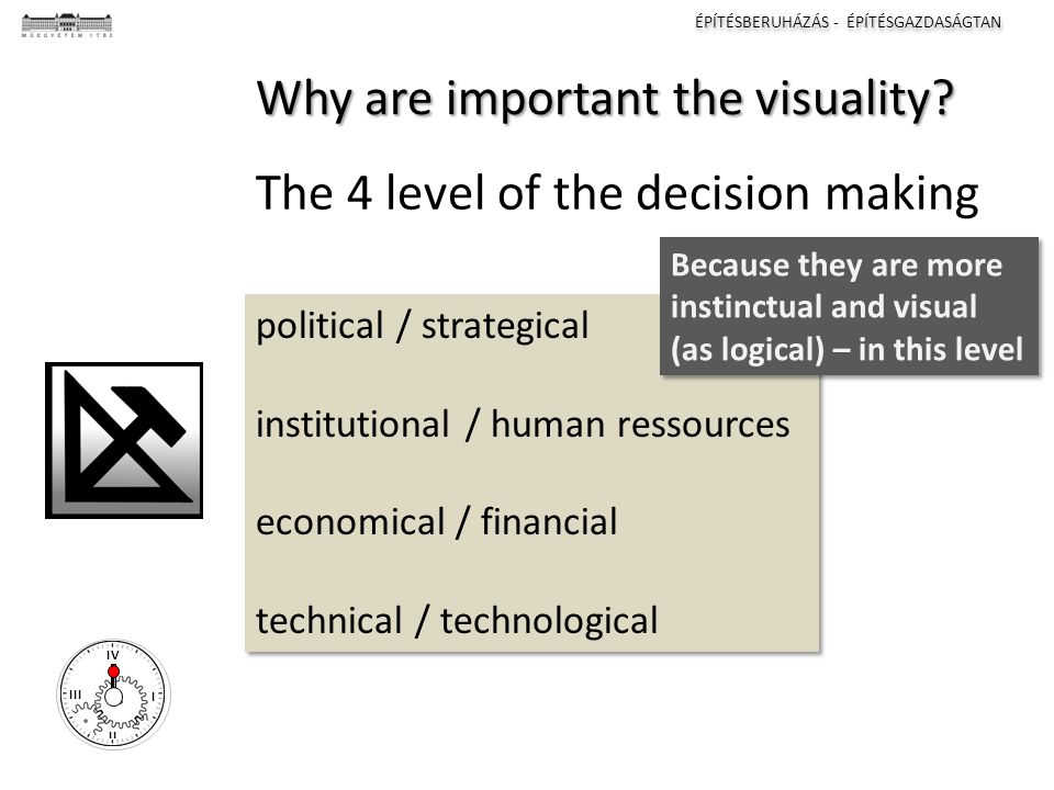 ÉPÍTÉSBERUHÁZÁS - ÉPÍTÉSGAZDASÁGTAN I II III IV Why are important the visuality? The 4 level of the decision making political / strategical institutio