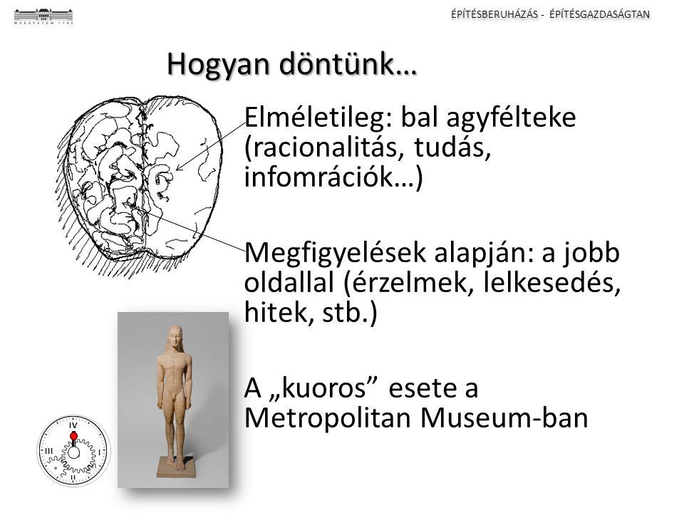 """ÉPÍTÉSBERUHÁZÁS - ÉPÍTÉSGAZDASÁGTAN I II III IV Hogyan döntünk… Elméletileg: bal agyfélteke (racionalitás, tudás, infomrációk…) Megfigyelések alapján: a jobb oldallal (érzelmek, lelkesedés, hitek, stb.) A """"kuoros esete a Metropolitan Museum-ban"""