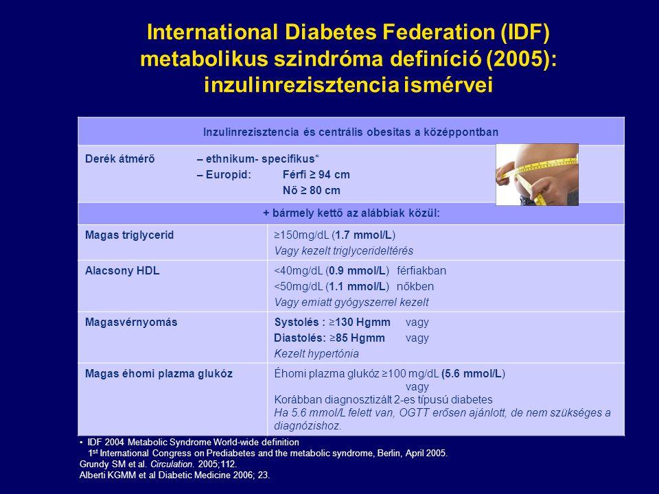 International Diabetes Federation (IDF) metabolikus szindróma definíció (2005): inzulinrezisztencia ismérvei Inzulinrezisztencia és centrális obesitas
