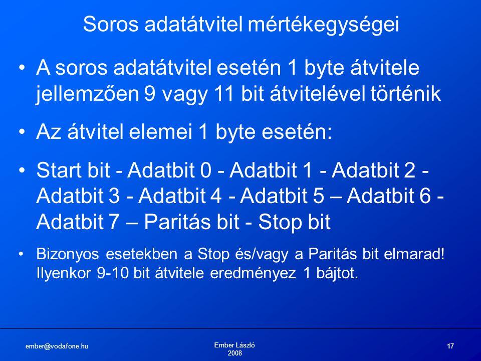 ember@vodafone.hu Ember László 2008 17 Soros adatátvitel mértékegységei A soros adatátvitel esetén 1 byte átvitele jellemzően 9 vagy 11 bit átvitelével történik Az átvitel elemei 1 byte esetén: Start bit - Adatbit 0 - Adatbit 1 - Adatbit 2 - Adatbit 3 - Adatbit 4 - Adatbit 5 – Adatbit 6 - Adatbit 7 – Paritás bit - Stop bit Bizonyos esetekben a Stop és/vagy a Paritás bit elmarad.