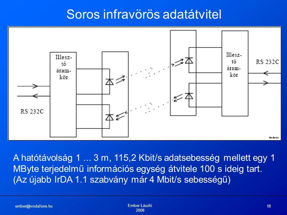 ember@vodafone.hu Ember László 2008 18 Soros infravörös adatátvitel A hatótávolság 1...
