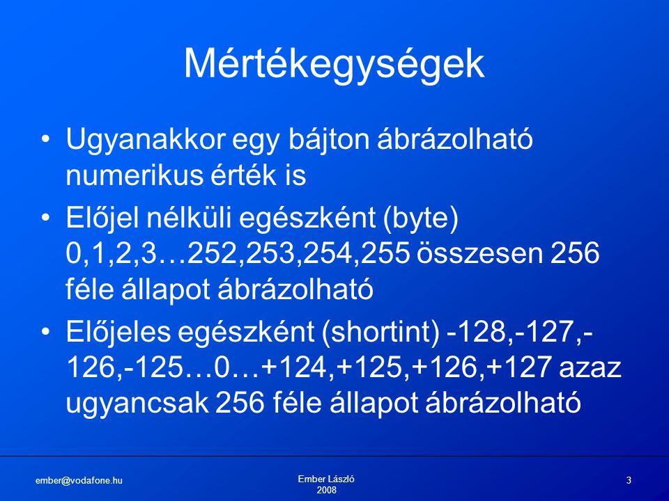 ember@vodafone.hu Ember László 2008 3 Mértékegységek Ugyanakkor egy bájton ábrázolható numerikus érték is Előjel nélküli egészként (byte) 0,1,2,3…252,253,254,255 összesen 256 féle állapot ábrázolható Előjeles egészként (shortint) -128,-127,- 126,-125…0…+124,+125,+126,+127 azaz ugyancsak 256 féle állapot ábrázolható