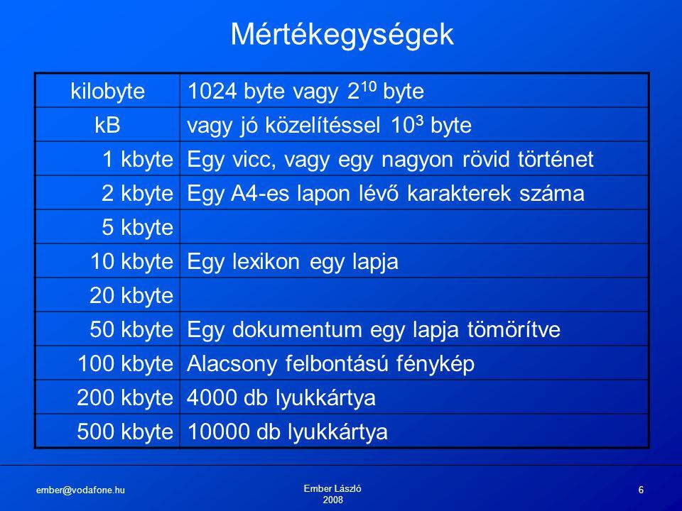 ember@vodafone.hu Ember László 2008 6 Mértékegységek kilobyte1024 byte vagy 2 10 byte kBvagy jó közelítéssel 10 3 byte 1 kbyteEgy vicc, vagy egy nagyon rövid történet 2 kbyteEgy A4-es lapon lévő karakterek száma 5 kbyte 10 kbyteEgy lexikon egy lapja 20 kbyte 50 kbyteEgy dokumentum egy lapja tömörítve 100 kbyteAlacsony felbontású fénykép 200 kbyte4000 db lyukkártya 500 kbyte10000 db lyukkártya