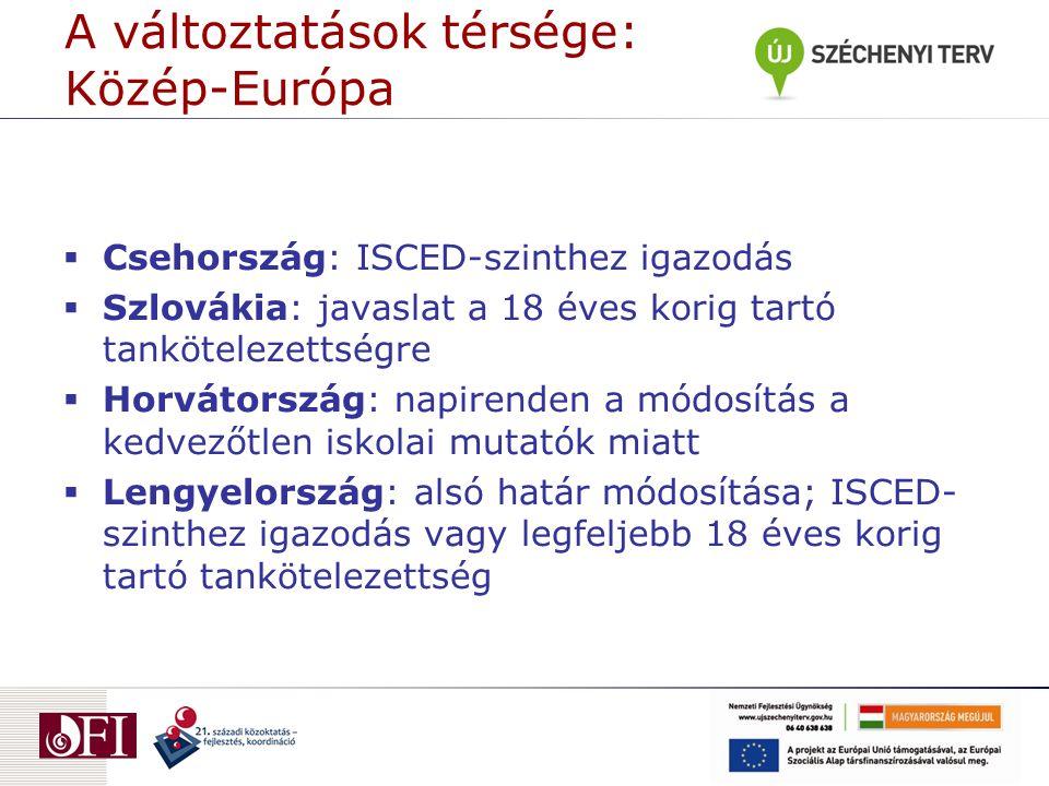 A változtatások térsége: Közép-Európa  Csehország: ISCED-szinthez igazodás  Szlovákia: javaslat a 18 éves korig tartó tankötelezettségre  Horvátors
