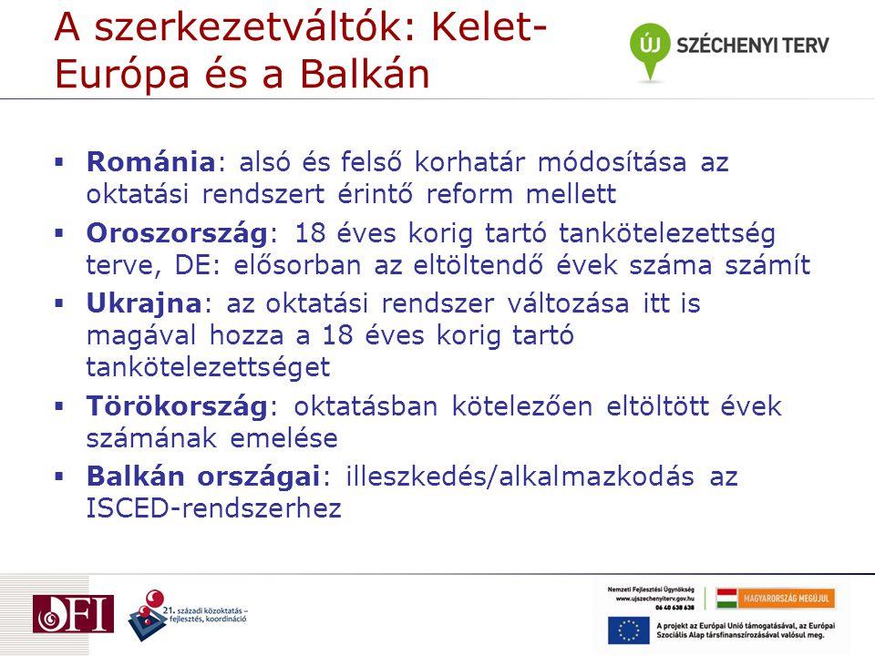 A szerkezetváltók: Kelet- Európa és a Balkán  Románia: alsó és felső korhatár módosítása az oktatási rendszert érintő reform mellett  Oroszország: 1