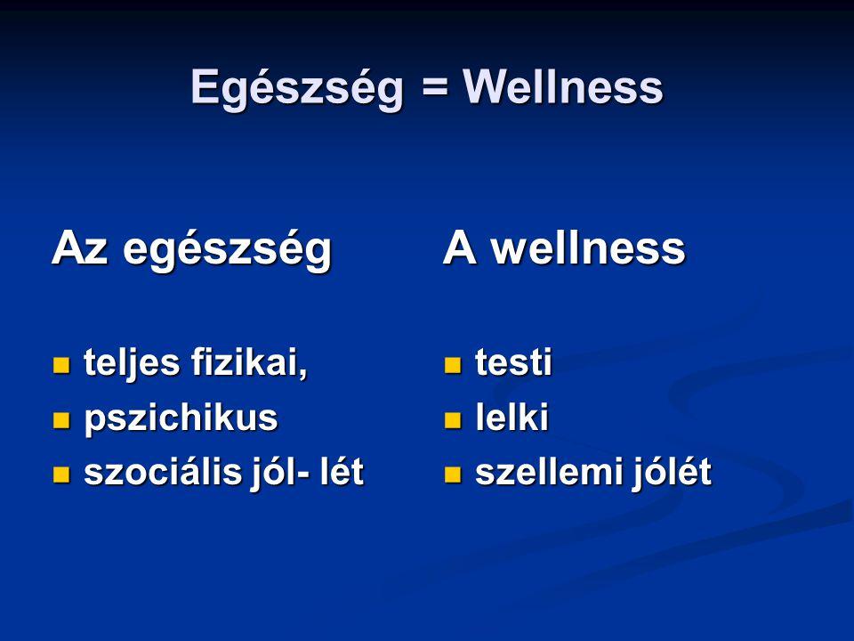 Egészség = Wellness Az egészség teljes fizikai, teljes fizikai, pszichikus pszichikus szociális jól- lét szociális jól- lét A wellness testi lelki szellemi jólét