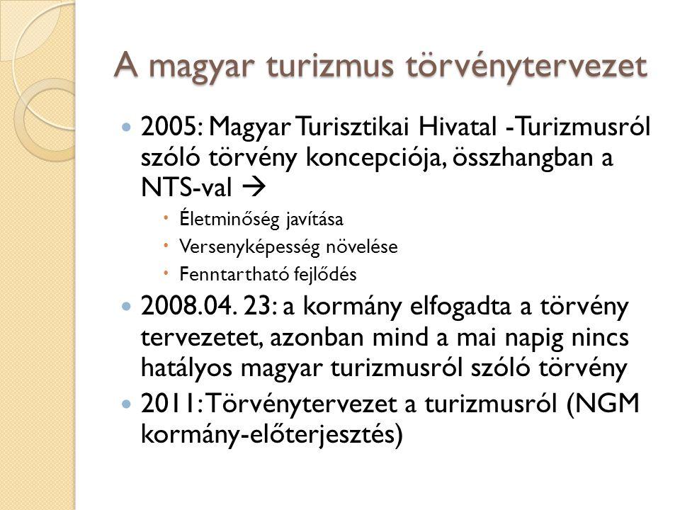 A magyar turizmus törvénytervezet 2005: Magyar Turisztikai Hivatal -Turizmusról szóló törvény koncepciója, összhangban a NTS-val   Életminőség javít