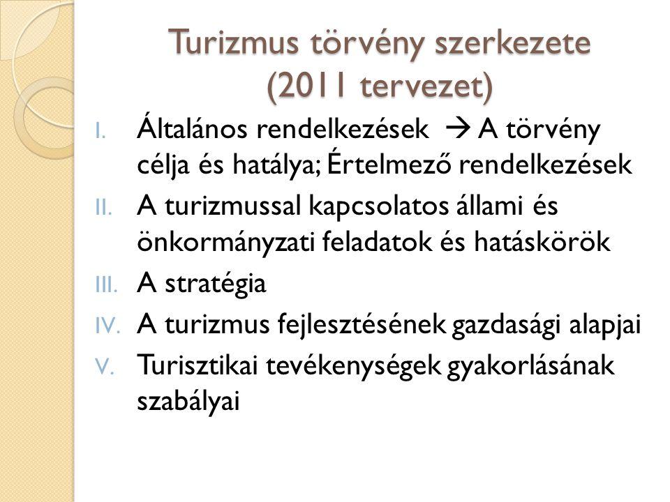 Turizmus törvény szerkezete (2011 tervezet) I. Általános rendelkezések  A törvény célja és hatálya; Értelmező rendelkezések II. A turizmussal kapcsol