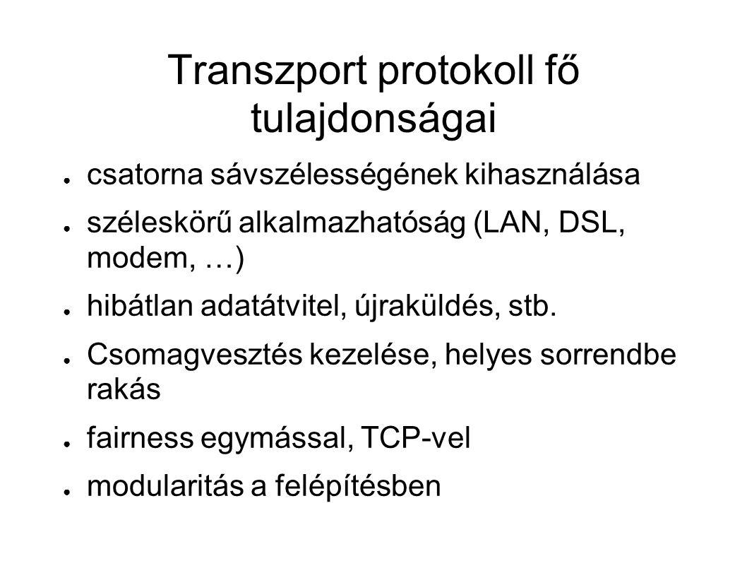 Transzport protokoll fő tulajdonságai ● csatorna sávszélességének kihasználása ● széleskörű alkalmazhatóság (LAN, DSL, modem, …) ● hibátlan adatátvitel, újraküldés, stb.