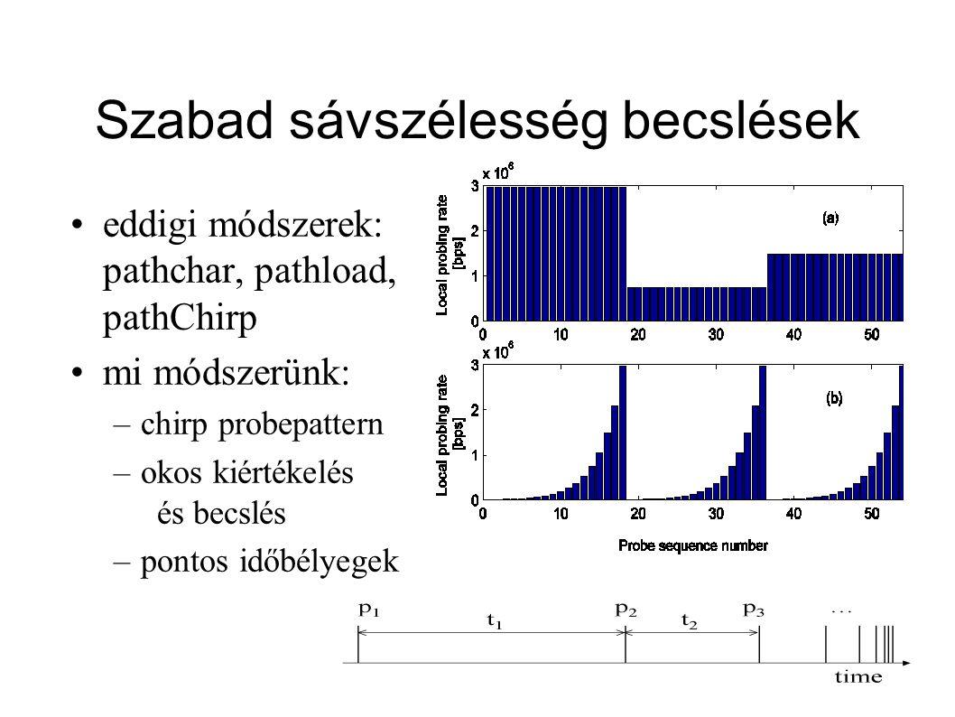 Mi módszerünk részletesebben Chirp probepattern: - széles fizikai sávszélesség tartományban is gyors - kis terhelés - nem iteratív, egy chirp = egy mérés = egy becslés Precíz időbélyegek: - pontos mérés => mért adatok hatékony kihasználása => kevés szükségesmérés/terhelés/idő