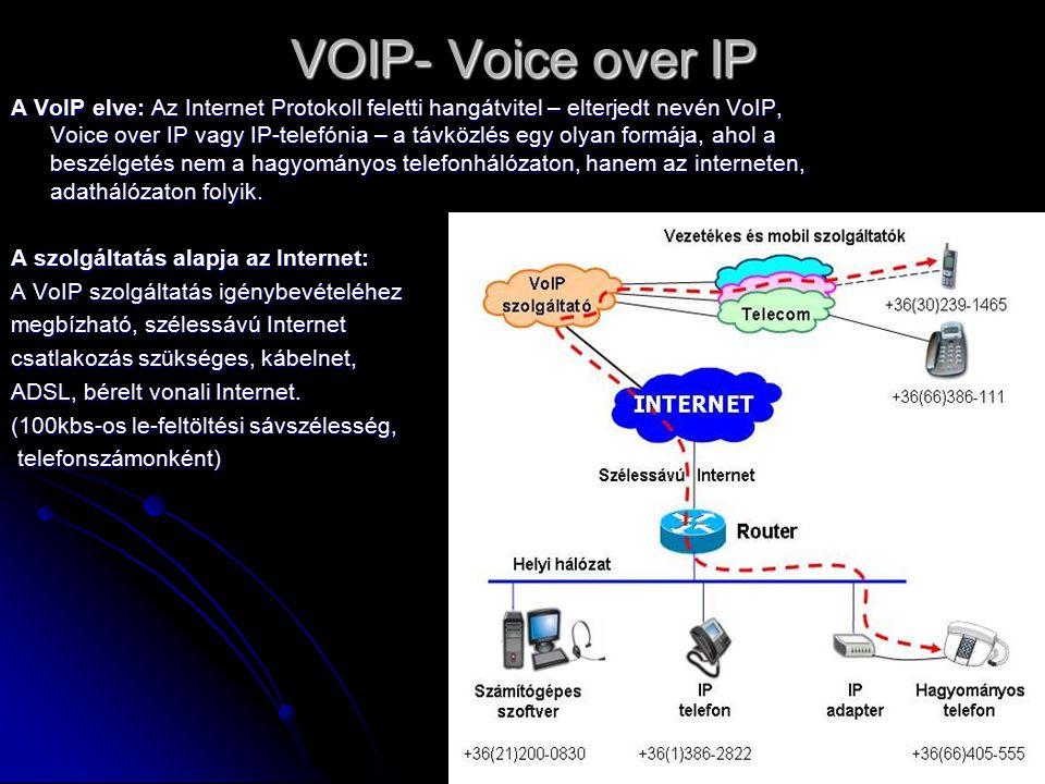 VOIP- Voice over IP A VoIP elve: Az Internet Protokoll feletti hangátvitel – elterjedt nevén VoIP, Voice over IP vagy IP-telefónia – a távközlés egy olyan formája, ahol a beszélgetés nem a hagyományos telefonhálózaton, hanem az interneten, adathálózaton folyik.