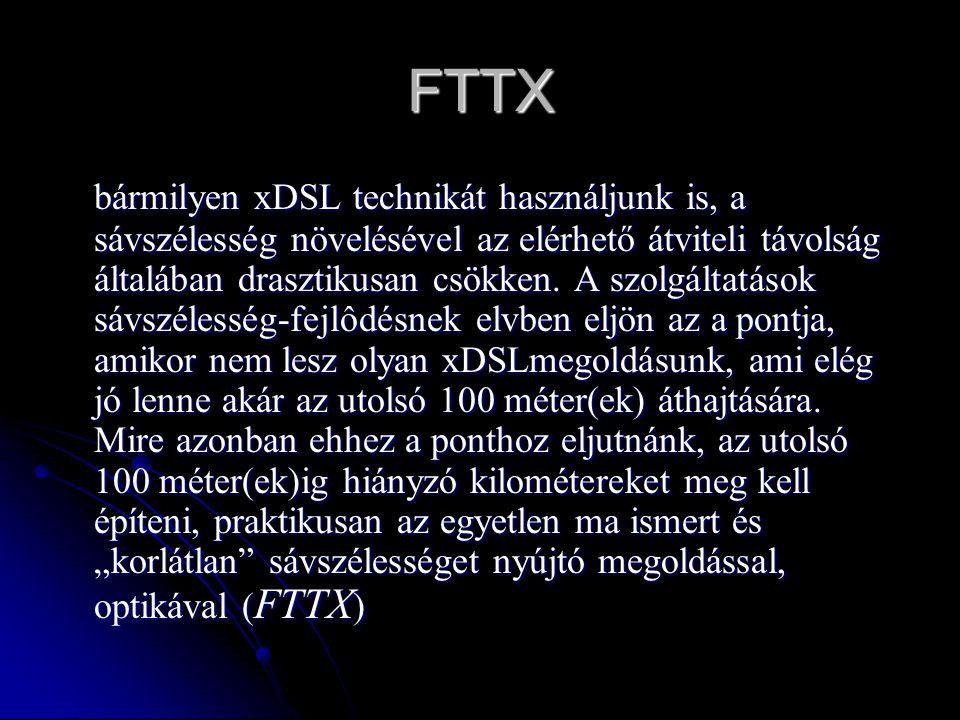 FTTX bármilyen xDSL technikát használjunk is, a sávszélesség növelésével az elérhető átviteli távolság általában drasztikusan csökken.