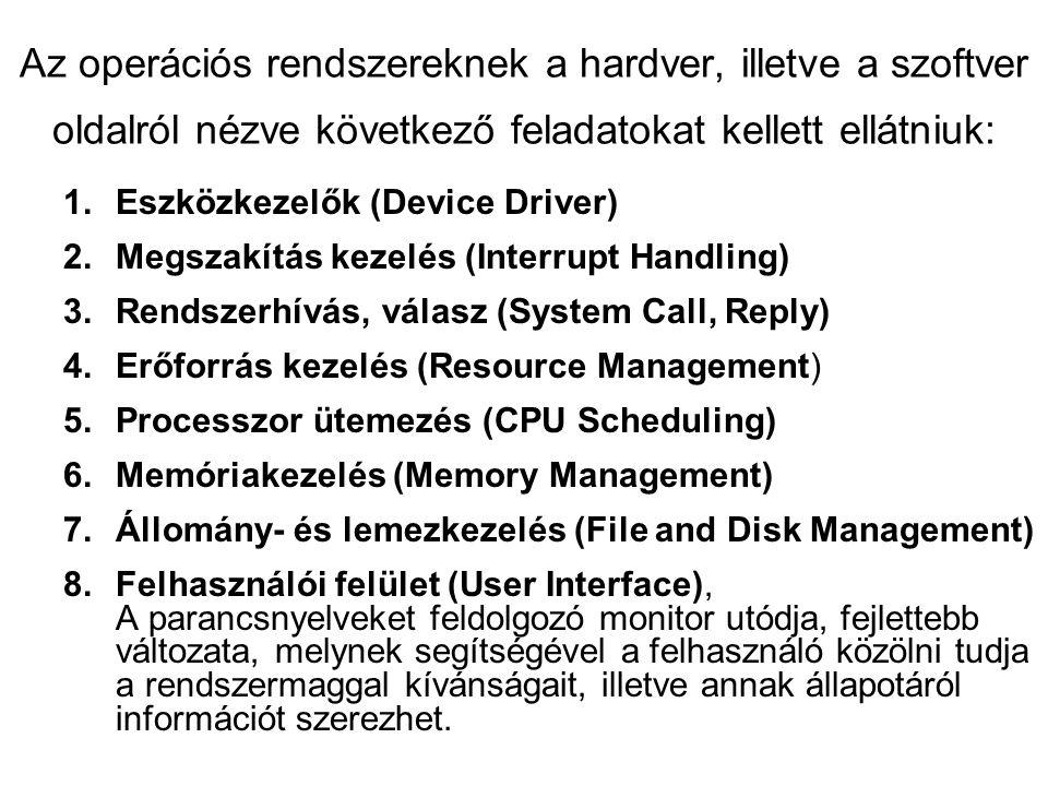 Az operációs rendszereknek a hardver, illetve a szoftver oldalról nézve következő feladatokat kellett ellátniuk: 1.Eszközkezelők (Device Driver) 2.Meg