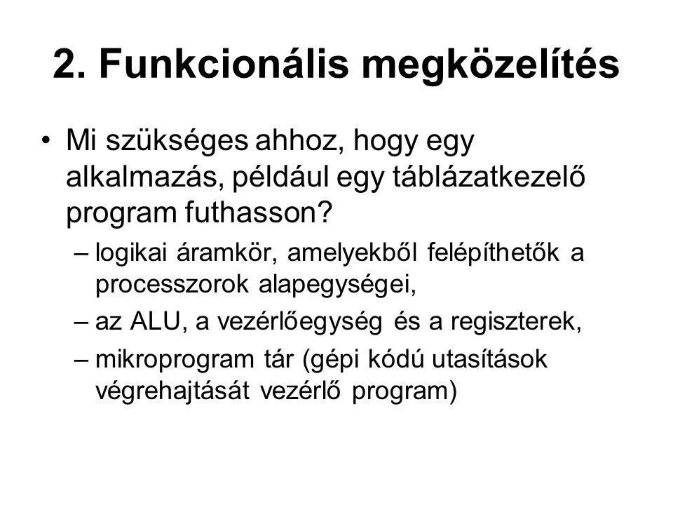 2. Funkcionális megközelítés Mi szükséges ahhoz, hogy egy alkalmazás, például egy táblázatkezelő program futhasson? –logikai áramkör, amelyekből felép