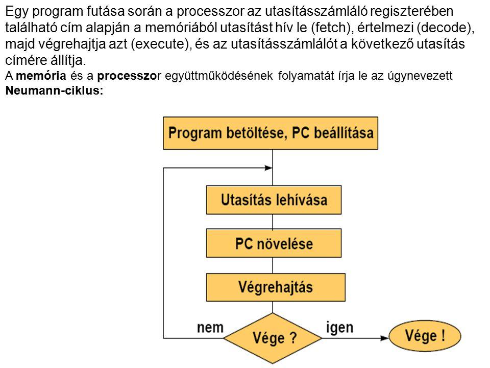 Egy program futása során a processzor az utasításszámláló regiszterében található cím alapján a memóriából utasítást hív le (fetch), értelmezi (decode