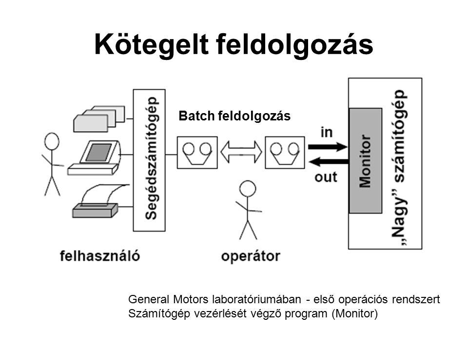 Kötegelt feldolgozás Batch feldolgozás General Motors laboratóriumában - első operációs rendszert Számítógép vezérlését végző program (Monitor)